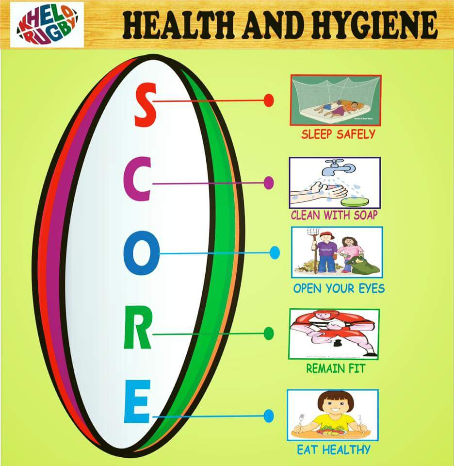Score For Health Hygiene Khelo Khelo